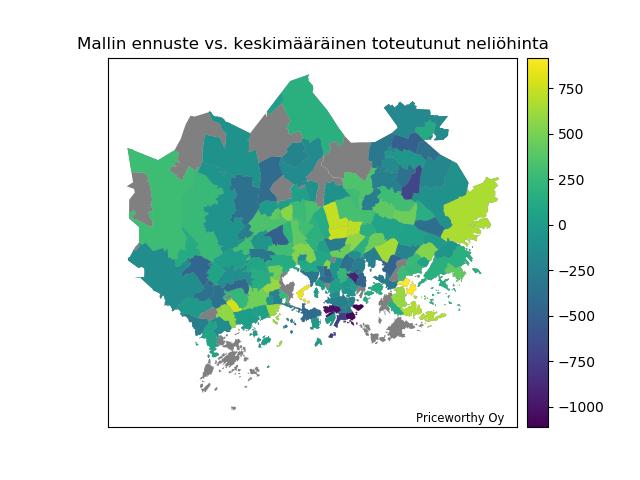 Tekoälyn ennuste suhteessa toteutuneisiin neliöhintoihin pääkaupunkiseudulla