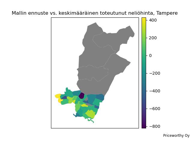 Mallin ennuste suhteessa toteutuneisiin asuntojen myyntihintoihin Tampereen eri postinumeroalueilla vuonna 2020.