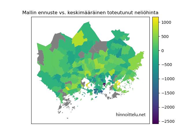 Tekoälyn ennusteen ja toteutuneiden neliöhintojen erotus auttaa löytämään ideoita, mistä kannattaa ostaa asunto Helsingissä.