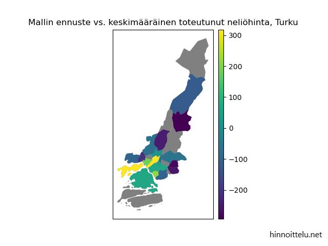 Mistä kannattaa ostaa asunto Turusta? Mallin ennusteen ja toteutuneiden neliöhintojen erotus Turun eri postinumeroalueilla 2020.